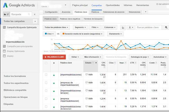 Creación de Campañas de Google Adwords - Digitarama