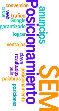 Posicionamiento SEM Valencia